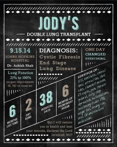 Transplant stats